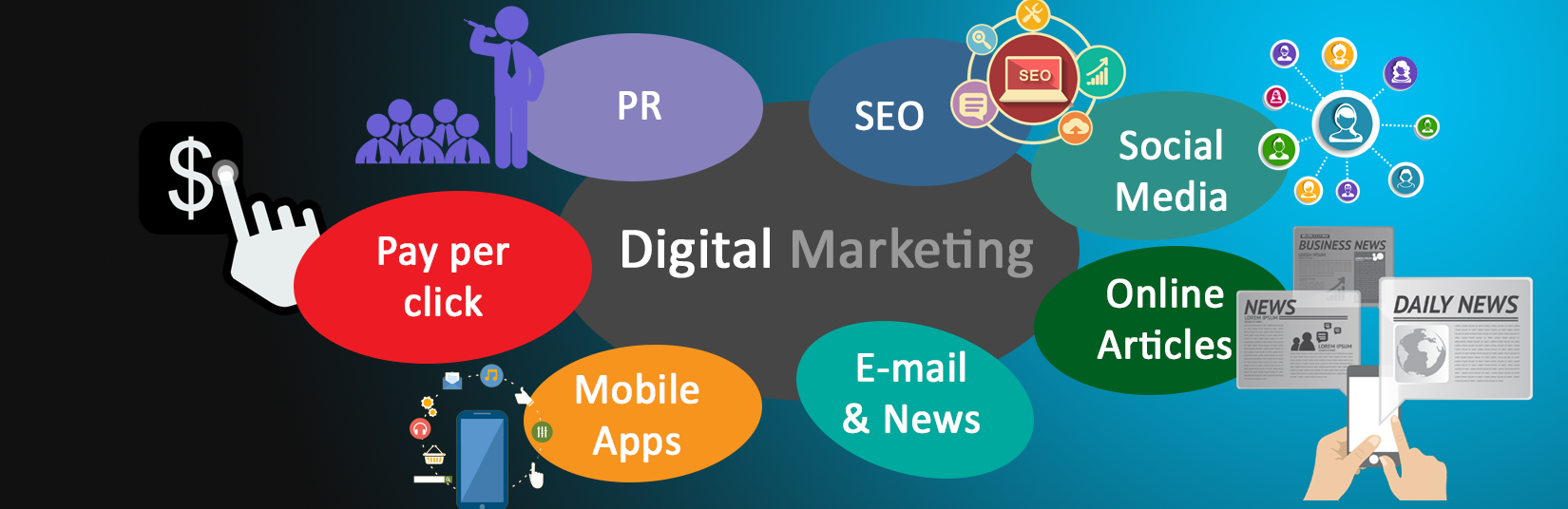 Top 10 Services Offered By Digital Marketing Companies In