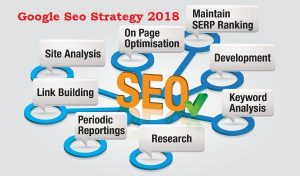 search engine-marketing-strategy-2018-has-completely-changed
