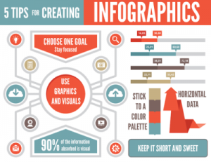 infographics submission